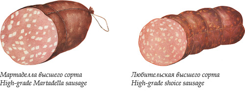 Столыпинская ферма: натуральная колбаса!