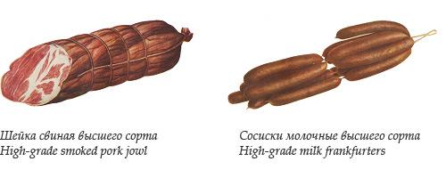Столыпинская ферма: натуральные колбасы и мясокопчености по рецептам НарКомПищеПрома!